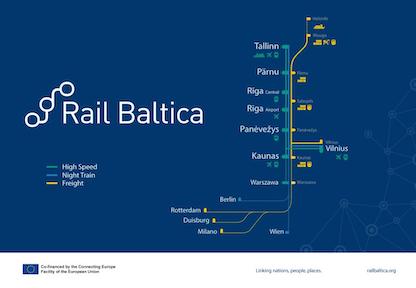Rail Báltica publica su Plan Operativo 2026 - 2056