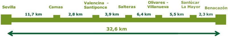 Rodalies a altres punts d'Espanya 5566_mapa