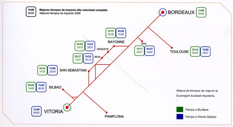 Tiempos de viaje de la futura línea de alta velocidad